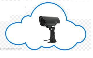 Что такое облачное видеонаблюдение