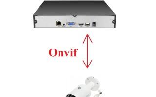 Что такое протокол Onvif в ip-камере