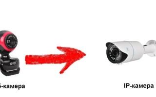Как сделать из веб-камеры IP-камеру