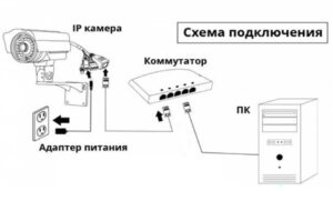 Схема через коммутатор