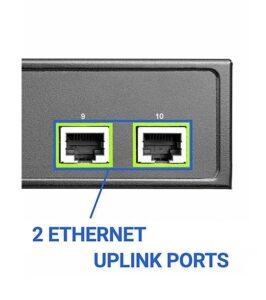 Uplink порты