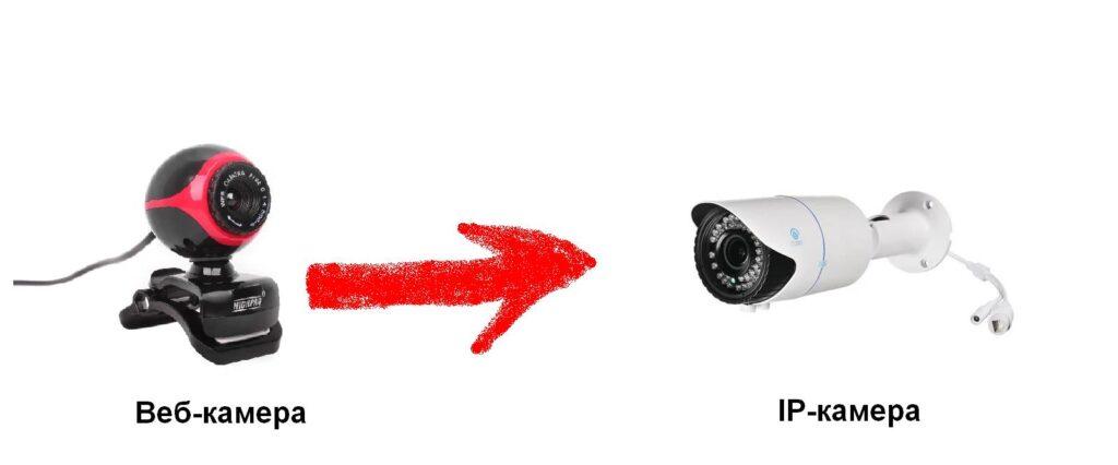 Из web-camera в IP-camera