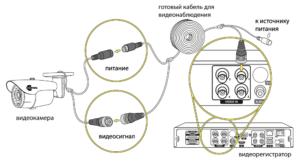 Подключение аналоговой камеры к видеорегистратору